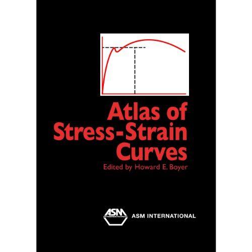 roarks formulas for stress and strain Roark's formulas for excel roark's well-organized format allows for easy access and rapid results the co-author of roark's formulas for stress and strain.